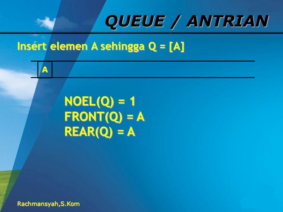 Rachmansyah,S.Kom QUEUE / ANTRIAN Insert elemen B sehingga Q = [A,B] A NOEL(Q) = 2 FRONT(Q) = A REAR(Q) = B B