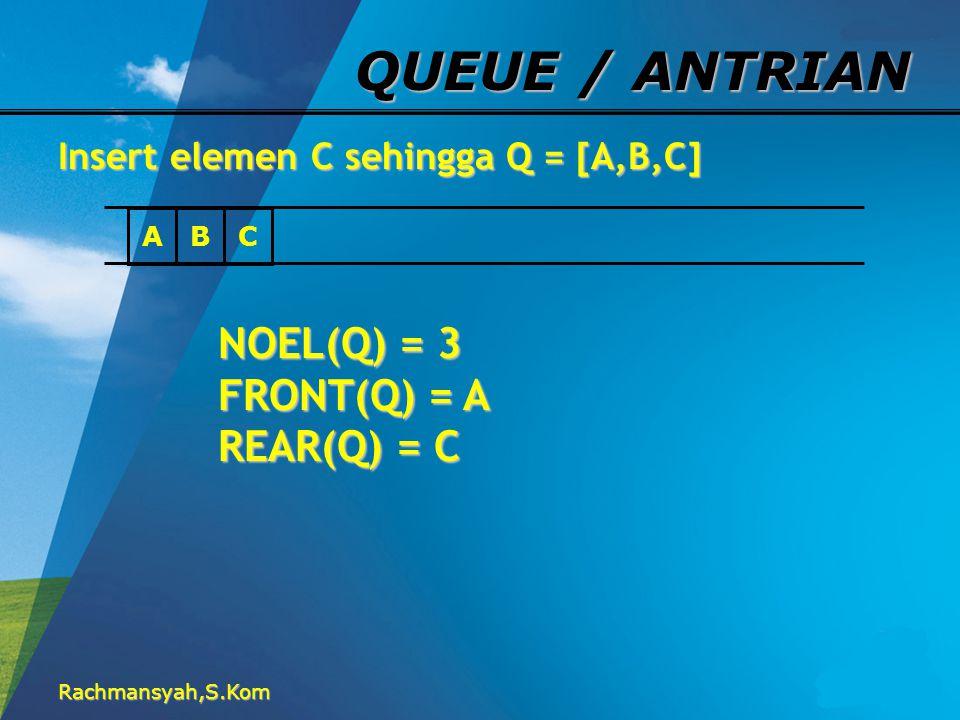 Rachmansyah,S.Kom QUEUE / ANTRIAN Array QUEUE dilengkapi dengan dua variabel penunjuk.