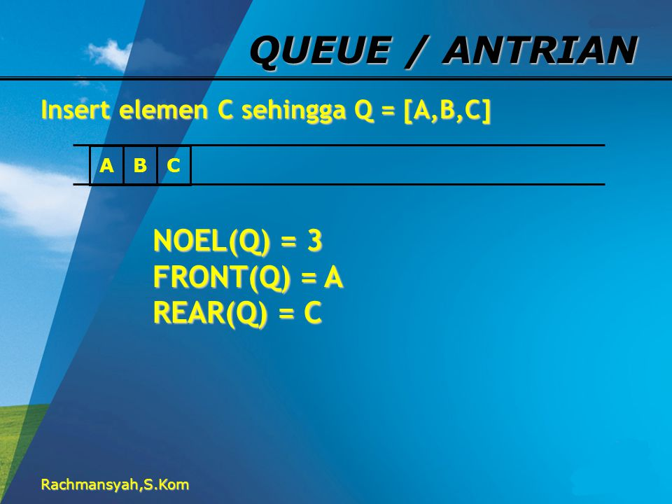 Rachmansyah,S.Kom QUEUE / ANTRIAN Insert elemen C sehingga Q = [A,B,C] A NOEL(Q) = 3 FRONT(Q) = A REAR(Q) = C BC