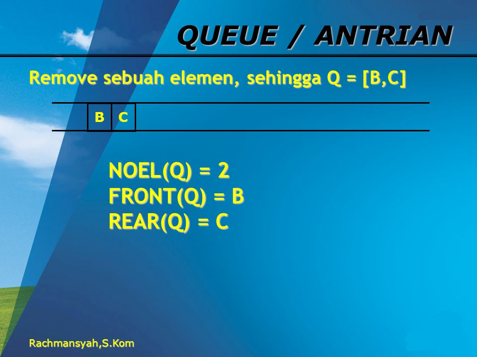 Rachmansyah,S.Kom QUEUE / ANTRIAN Remove sebuah elemen, sehingga Q = [B,C] NOEL(Q) = 2 FRONT(Q) = B REAR(Q) = C BC