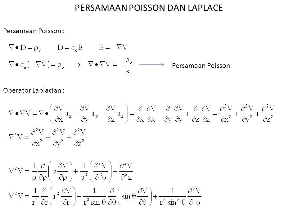 PERSAMAAN POISSON DAN LAPLACE Persamaan Poisson : Persamaan Poisson Operator Laplacian :