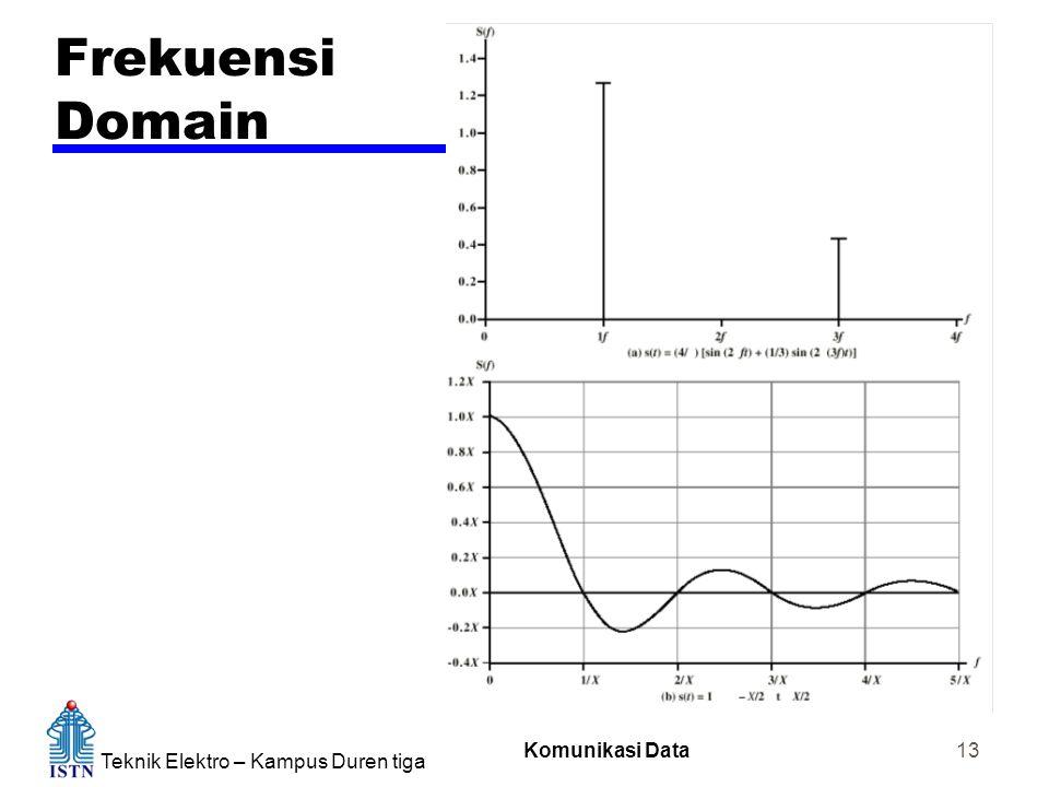 Teknik Elektro – Kampus Duren tiga Komunikasi Data 13 Frekuensi Domain