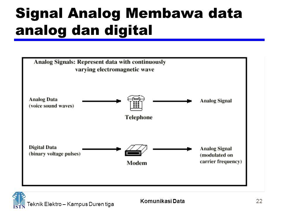 Teknik Elektro – Kampus Duren tiga Komunikasi Data 22 Signal Analog Membawa data analog dan digital