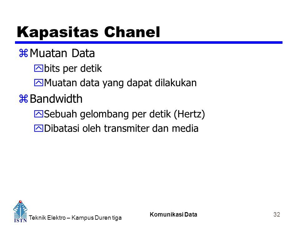 Teknik Elektro – Kampus Duren tiga Komunikasi Data 32 Kapasitas Chanel zMuatan Data ybits per detik yMuatan data yang dapat dilakukan zBandwidth ySebuah gelombang per detik (Hertz) yDibatasi oleh transmiter dan media