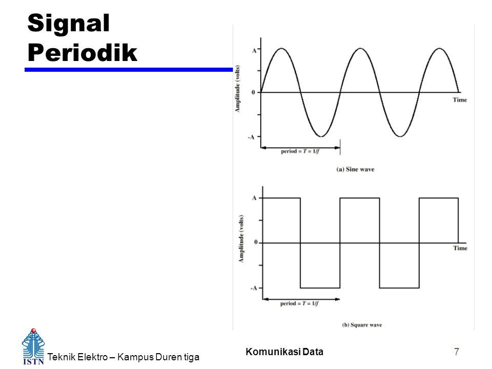 Teknik Elektro – Kampus Duren tiga Komunikasi Data 7 Signal Periodik