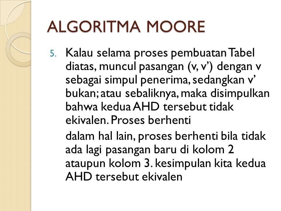 ALGORITMA MOORE 5. Kalau selama proses pembuatan Tabel diatas, muncul pasangan (v, v') dengan v sebagai simpul penerima, sedangkan v' bukan; atau seba