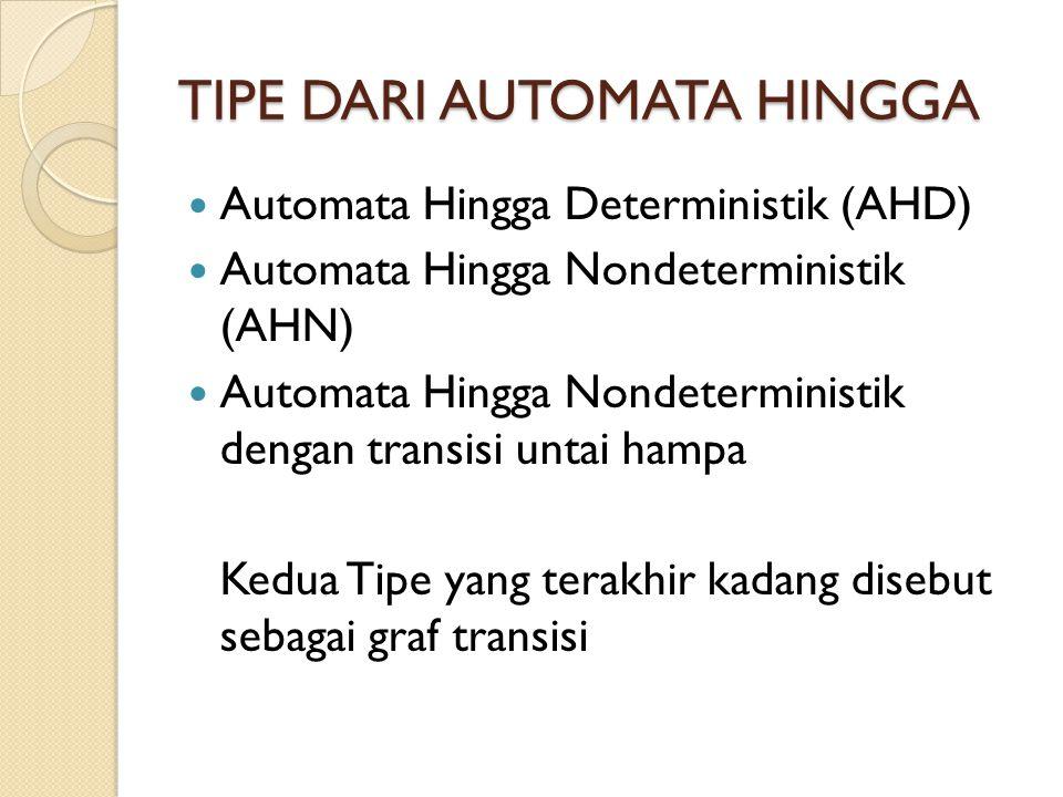 TIPE DARI AUTOMATA HINGGA Automata Hingga Deterministik (AHD) Automata Hingga Nondeterministik (AHN) Automata Hingga Nondeterministik dengan transisi untai hampa Kedua Tipe yang terakhir kadang disebut sebagai graf transisi