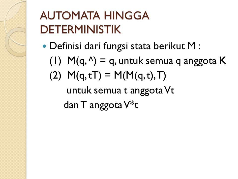 AUTOMATA HINGGA DETERMINISTIK Definisi dari fungsi stata berikut M : (1) M(q, ^) = q, untuk semua q anggota K (2) M(q, tT) = M(M(q, t), T) untuk semua t anggota Vt dan T anggota V*t