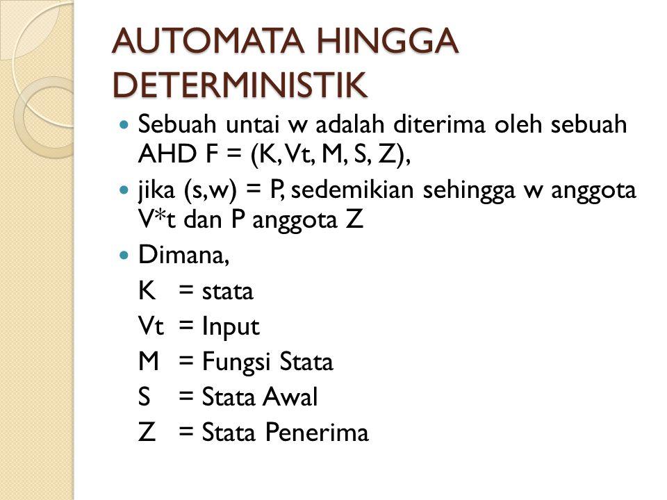 AUTOMATA HINGGA DETERMINISTIK Sebuah untai w adalah diterima oleh sebuah AHD F = (K, Vt, M, S, Z), jika (s,w) = P, sedemikian sehingga w anggota V*t dan P anggota Z Dimana, K = stata Vt= Input M= Fungsi Stata S= Stata Awal Z= Stata Penerima