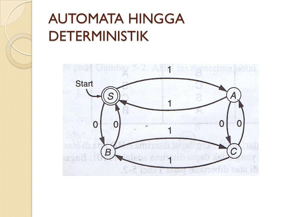 Buatlah : - Fungsi F - Fungsi M - Tabel AHD - Periksalah untai110101 dan 11101