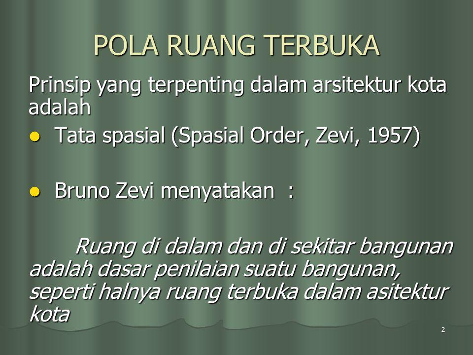 2 POLA RUANG TERBUKA Prinsip yang terpenting dalam arsitektur kota adalah Tata spasial (Spasial Order, Zevi, 1957) Tata spasial (Spasial Order, Zevi,