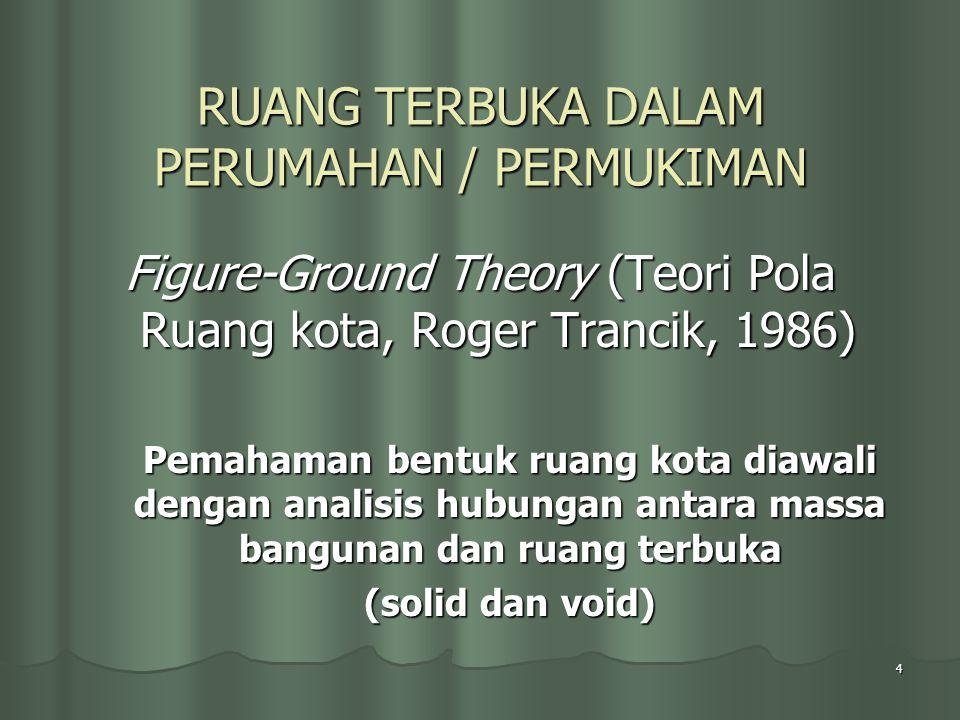 4 RUANG TERBUKA DALAM PERUMAHAN / PERMUKIMAN Figure-Ground Theory (Teori Pola Ruang kota, Roger Trancik, 1986) Pemahaman bentuk ruang kota diawali dengan analisis hubungan antara massa bangunan dan ruang terbuka (solid dan void)