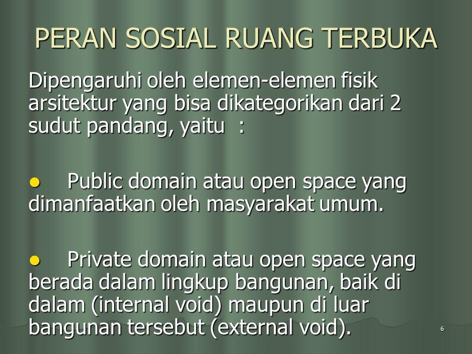 6 PERAN SOSIAL RUANG TERBUKA Dipengaruhi oleh elemen-elemen fisik arsitektur yang bisa dikategorikan dari 2 sudut pandang, yaitu : Public domain atau open space yang dimanfaatkan oleh masyarakat umum.