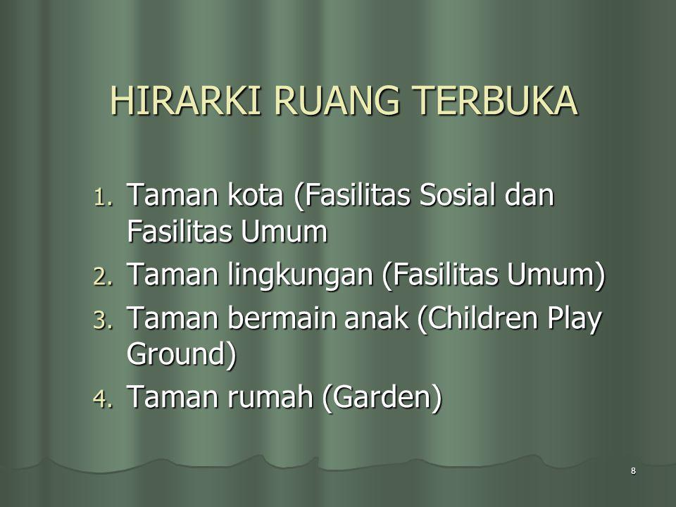 8 HIRARKI RUANG TERBUKA 1. Taman kota (Fasilitas Sosial dan Fasilitas Umum 2. Taman lingkungan (Fasilitas Umum) 3. Taman bermain anak (Children Play G