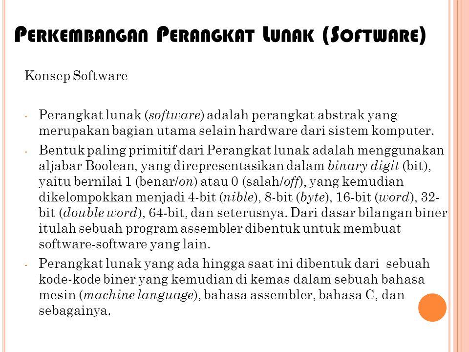 P ERKEMBANGAN P ERANGKAT L UNAK (S OFTWARE ) Konsep Software -P-Perangkat lunak ( software ) adalah perangkat abstrak yang merupakan bagian utama sela