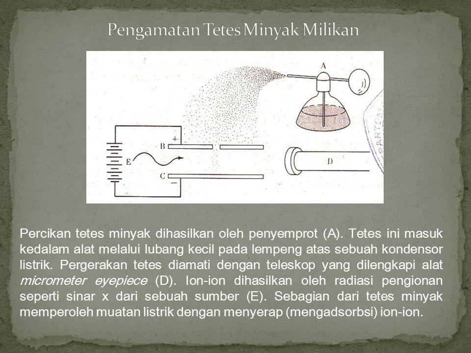 Percikan tetes minyak dihasilkan oleh penyemprot (A). Tetes ini masuk kedalam alat melalui lubang kecil pada lempeng atas sebuah kondensor listrik. Pe