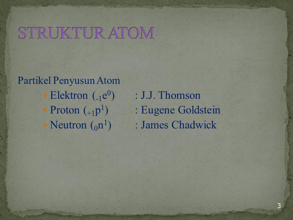 Partikel Penyusun Atom Elektron ( -1 e 0 ): J.J. Thomson Proton ( +1 p 1 ): Eugene Goldstein Neutron ( 0 n 1 ): James Chadwick 3