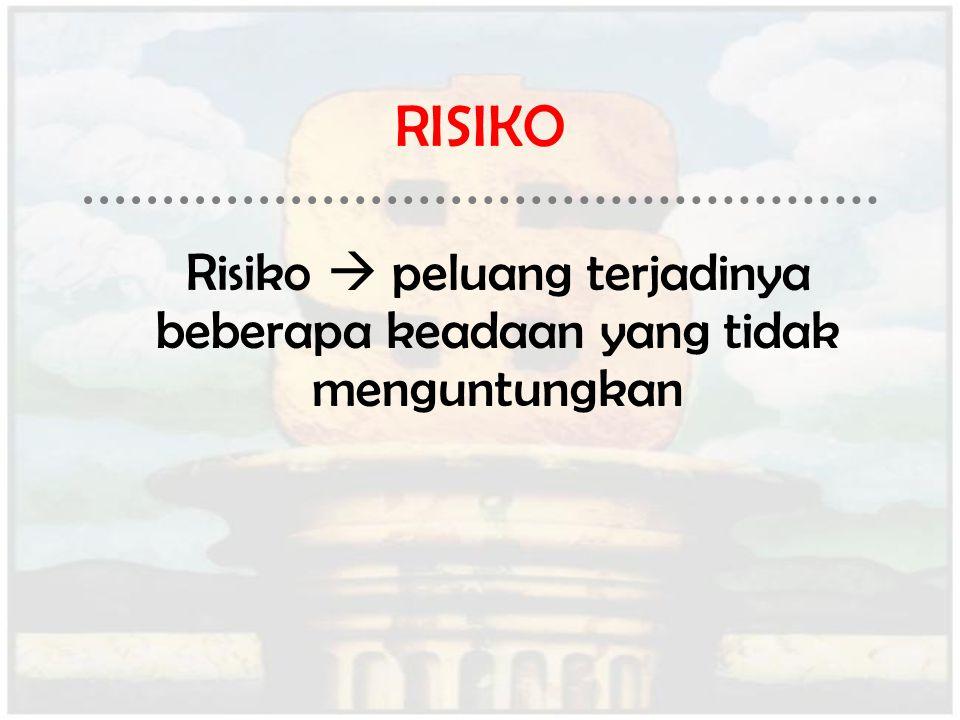 RISIKO Risiko  peluang terjadinya beberapa keadaan yang tidak menguntungkan