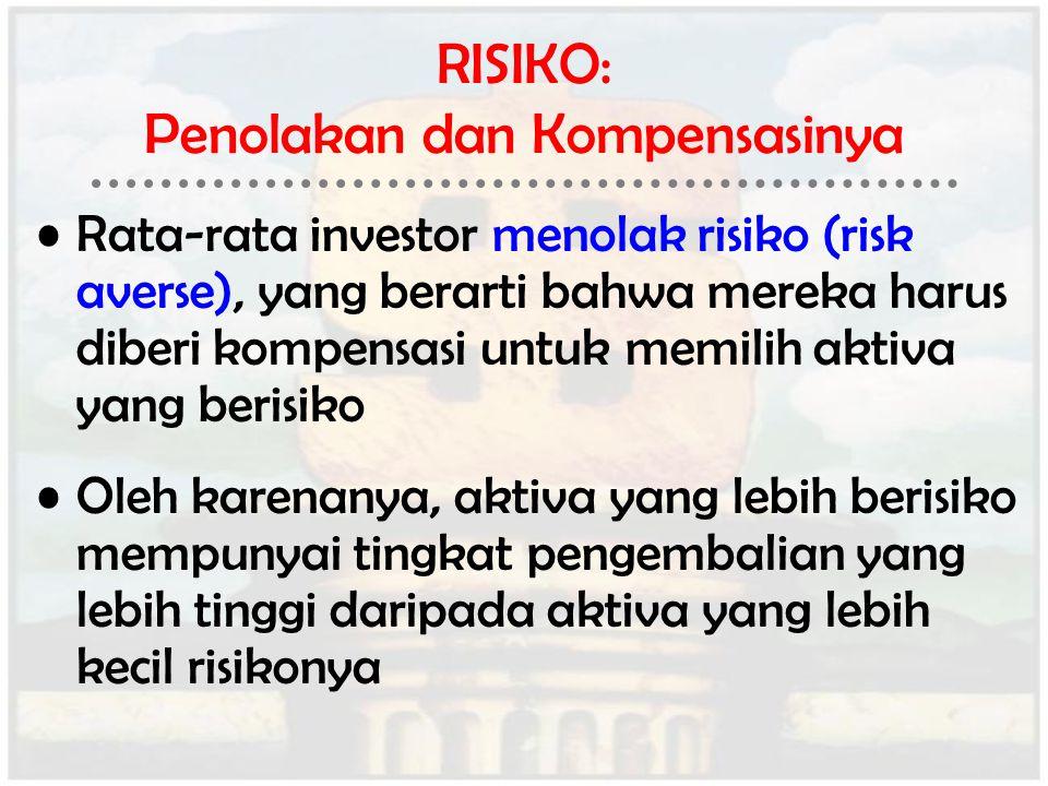 RISIKO: Penolakan dan Kompensasinya Rata-rata investor menolak risiko (risk averse), yang berarti bahwa mereka harus diberi kompensasi untuk memilih a