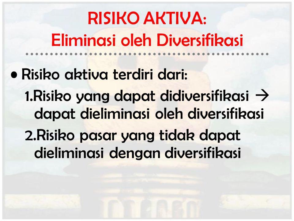 RISIKO AKTIVA: Eliminasi oleh Diversifikasi Risiko aktiva terdiri dari: 1.Risiko yang dapat didiversifikasi  dapat dieliminasi oleh diversifikasi 2.R