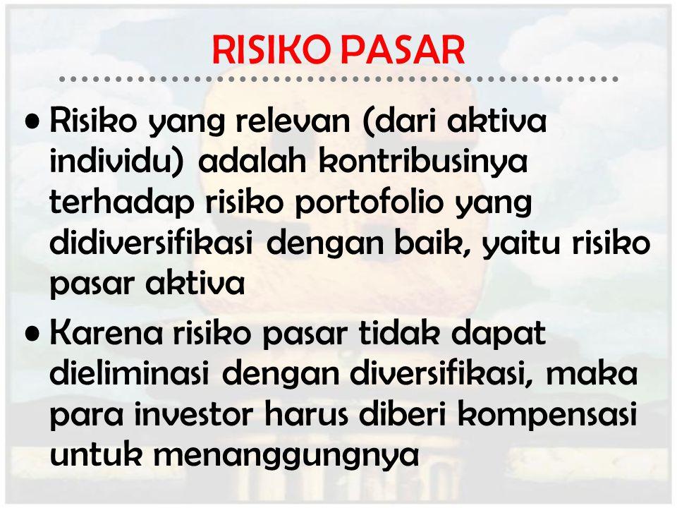 RISIKO PASAR Risiko yang relevan (dari aktiva individu) adalah kontribusinya terhadap risiko portofolio yang didiversifikasi dengan baik, yaitu risiko