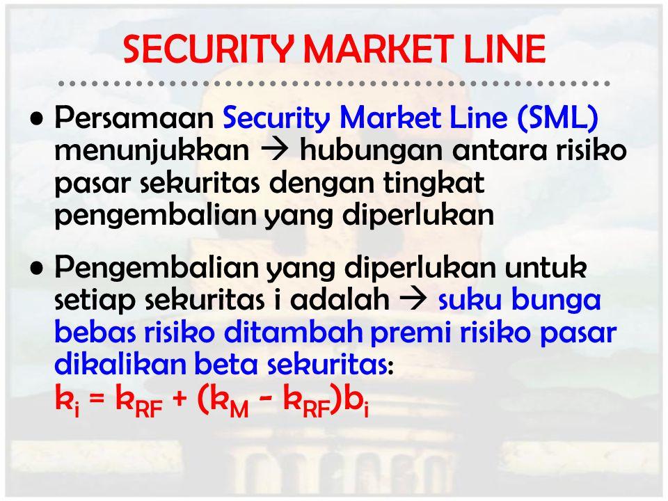SECURITY MARKET LINE Persamaan Security Market Line (SML) menunjukkan  hubungan antara risiko pasar sekuritas dengan tingkat pengembalian yang diperl