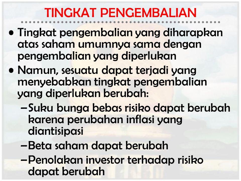 TINGKAT PENGEMBALIAN Tingkat pengembalian yang diharapkan atas saham umumnya sama dengan pengembalian yang diperlukan Namun, sesuatu dapat terjadi yan