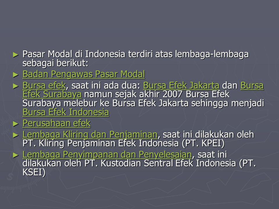 ► Pasar Modal di Indonesia terdiri atas lembaga-lembaga sebagai berikut: ► Badan Pengawas Pasar Modal Badan Pengawas Pasar Modal Badan Pengawas Pasar