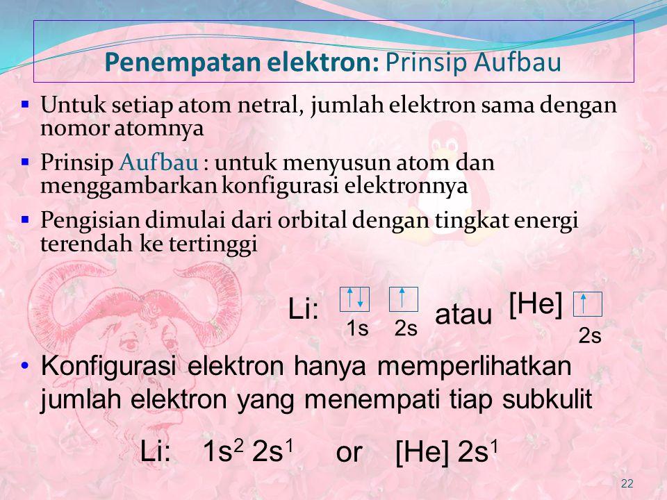 Penempatan elektron: Prinsip Aufbau  Untuk setiap atom netral, jumlah elektron sama dengan nomor atomnya  Prinsip Aufbau : untuk menyusun atom dan m