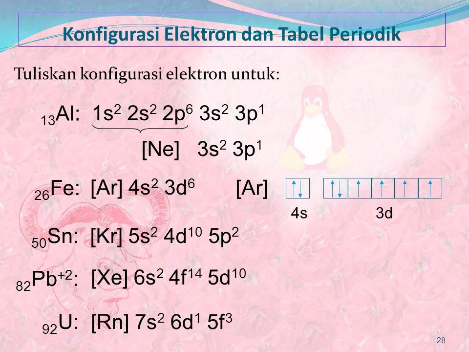 Konfigurasi Elektron dan Tabel Periodik Tuliskan konfigurasi elektron untuk: 28 13 Al: [Ne] 3s 2 3p 1 1s 2 2s 2 2p 6 3s 2 3p 1 50 Sn:[Kr] 5s 2 4d 10 5
