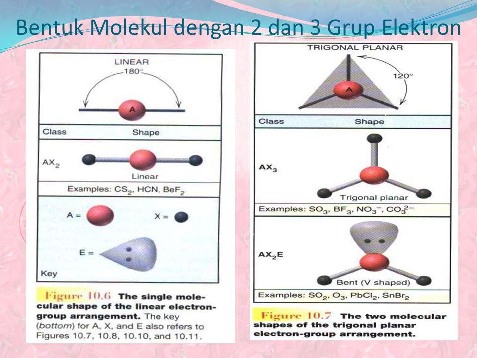 Bentuk Molekul dengan 2 dan 3 Grup Elektron