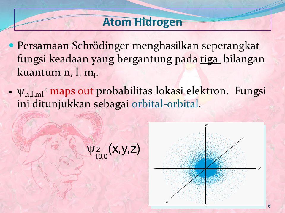 Atom Hidrogen Persamaan Schrödinger menghasilkan seperangkat fungsi keadaan yang bergantung pada tiga bilangan kuantum n, l, m l.   n,l,ml 2 maps ou