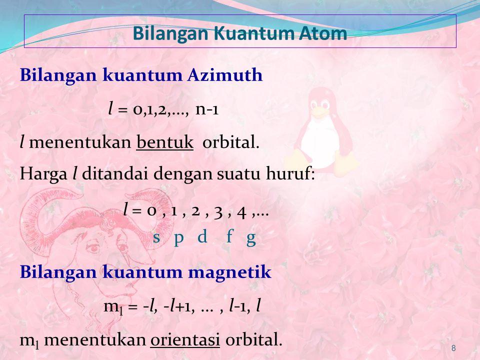 Kulit Elektron Suatu kulit elektron adalah sekelompok orbital dengan tingkat energi sama (n sama ).