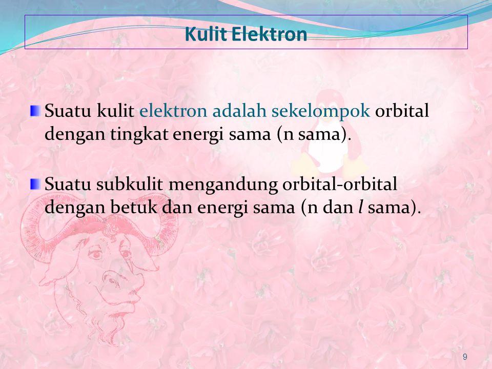 Kulit Elektron Suatu kulit elektron adalah sekelompok orbital dengan tingkat energi sama (n sama ). Suatu subkulit mengandung orbital-orbital dengan b