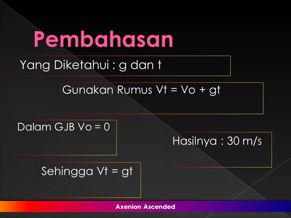 Yang Diketahui : g dan t Gunakan Rumus Vt = Vo + gt Dalam GJB Vo = 0 Sehingga Vt = gt Hasilnya : 30 m/s Axenion Ascended Axenion Ascended