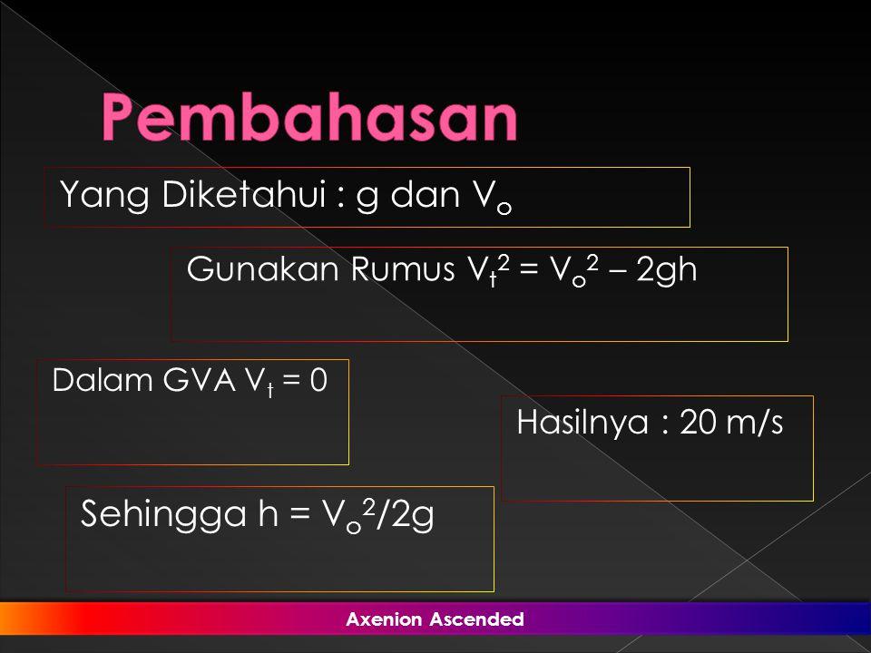 Yang Diketahui : g dan V o Gunakan Rumus V t 2 = V o 2 – 2gh Dalam GVA V t = 0 Sehingga h = V o 2 /2g Hasilnya : 20 m/s Axenion Ascended Axenion Ascen