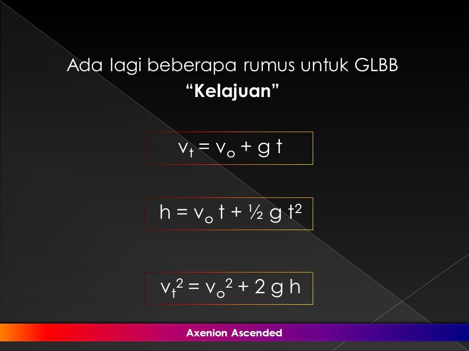 """Ada lagi beberapa rumus untuk GLBB """"Kelajuan"""" v t = v o + g t h = v o t + ½ g t 2 v t 2 = v o 2 + 2 g h Axenion Ascended Axenion Ascended"""