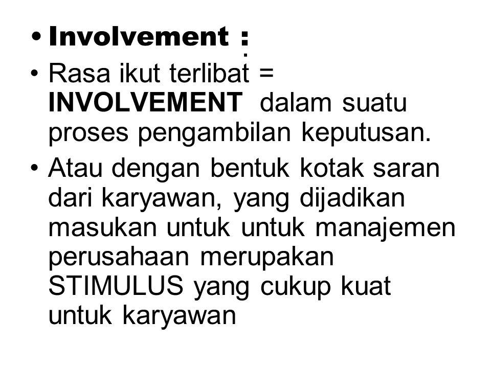 Involvement : Rasa ikut terlibat = INVOLVEMENT dalam suatu proses pengambilan keputusan.