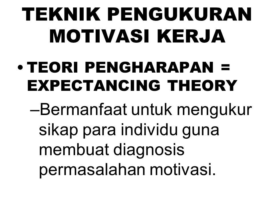 TEKNIK PENGUKURAN MOTIVASI KERJA TEORI PENGHARAPAN = EXPECTANCING THEORY –Bermanfaat untuk mengukur sikap para individu guna membuat diagnosis permasalahan motivasi.