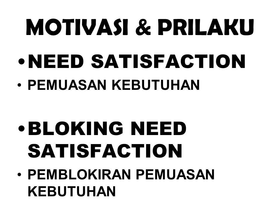 MOTIVASI & PRILAKU NEED SATISFACTION PEMUASAN KEBUTUHAN BLOKING NEED SATISFACTION PEMBLOKIRAN PEMUASAN KEBUTUHAN