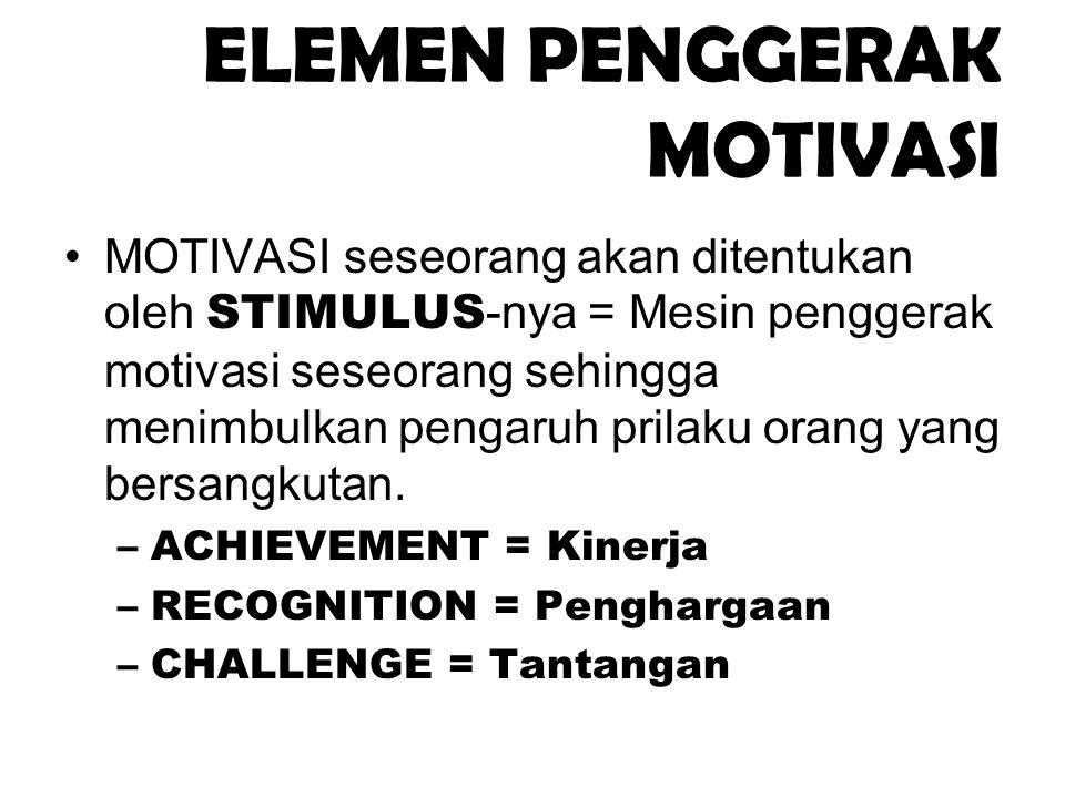 ELEMEN PENGGERAK MOTIVASI MOTIVASI seseorang akan ditentukan oleh STIMULUS -nya = Mesin penggerak motivasi seseorang sehingga menimbulkan pengaruh prilaku orang yang bersangkutan.
