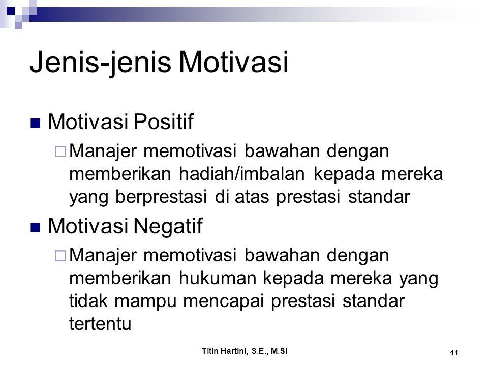Titin Hartini, S.E., M.Si 11 Jenis-jenis Motivasi Motivasi Positif  Manajer memotivasi bawahan dengan memberikan hadiah/imbalan kepada mereka yang berprestasi di atas prestasi standar Motivasi Negatif  Manajer memotivasi bawahan dengan memberikan hukuman kepada mereka yang tidak mampu mencapai prestasi standar tertentu