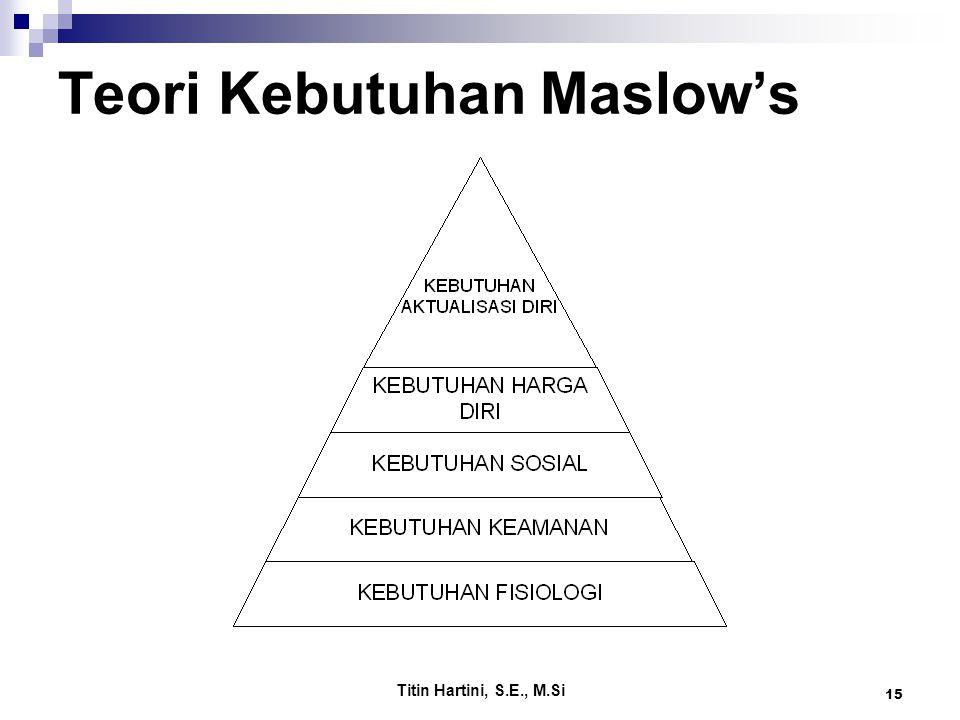 Titin Hartini, S.E., M.Si 15 Teori Kebutuhan Maslow's