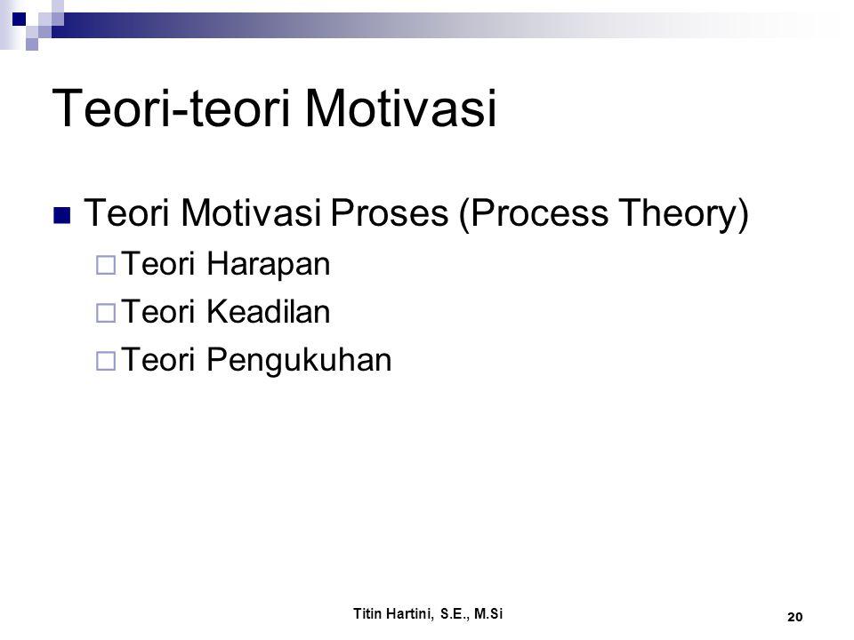 Titin Hartini, S.E., M.Si 20 Teori-teori Motivasi Teori Motivasi Proses (Process Theory)  Teori Harapan  Teori Keadilan  Teori Pengukuhan
