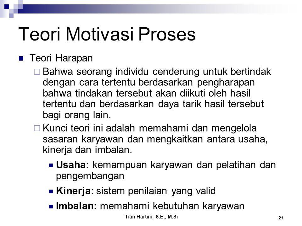 Titin Hartini, S.E., M.Si 21 Teori Motivasi Proses Teori Harapan  Bahwa seorang individu cenderung untuk bertindak dengan cara tertentu berdasarkan p