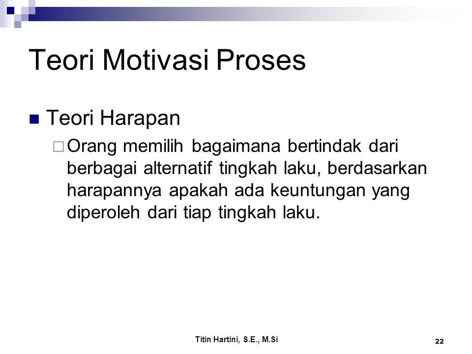 Titin Hartini, S.E., M.Si 22 Teori Motivasi Proses Teori Harapan  Orang memilih bagaimana bertindak dari berbagai alternatif tingkah laku, berdasarka