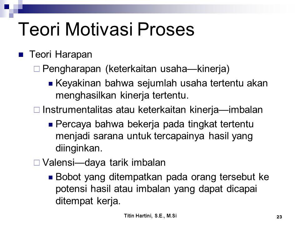 Titin Hartini, S.E., M.Si 23 Teori Motivasi Proses Teori Harapan  Pengharapan (keterkaitan usaha—kinerja) Keyakinan bahwa sejumlah usaha tertentu akan menghasilkan kinerja tertentu.