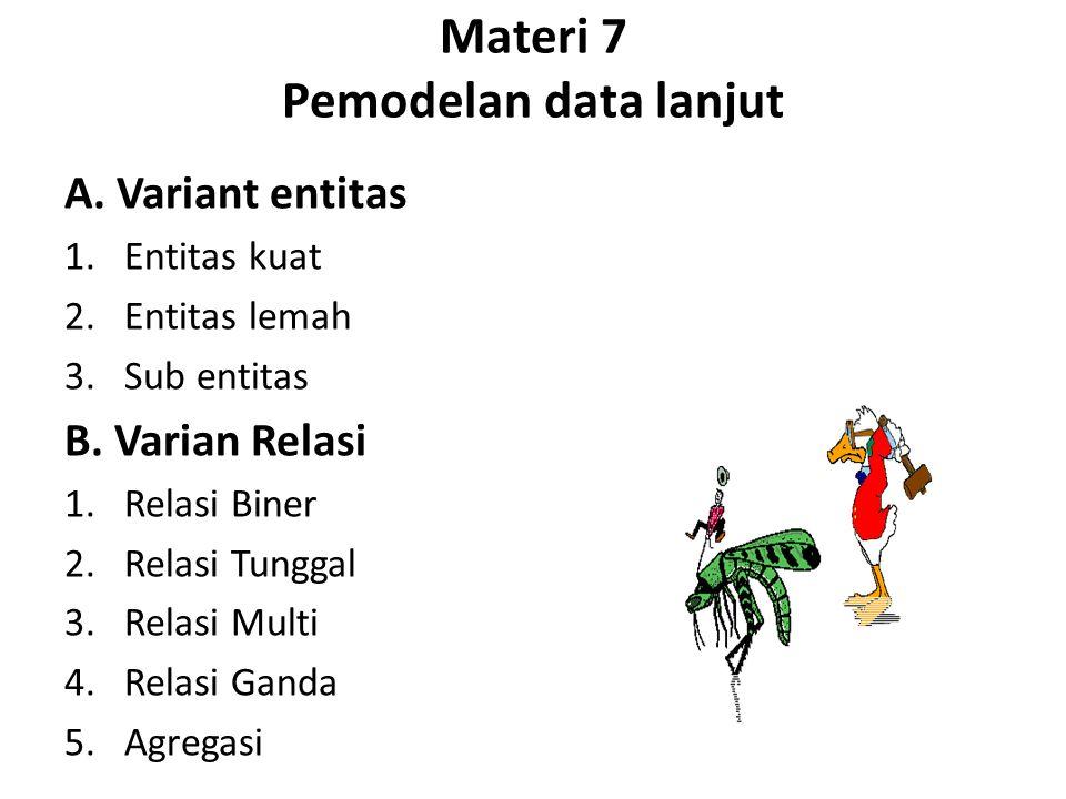 Materi 7 Pemodelan data lanjut A. Variant entitas 1.Entitas kuat 2.Entitas lemah 3.Sub entitas B. Varian Relasi 1.Relasi Biner 2.Relasi Tunggal 3.Rela