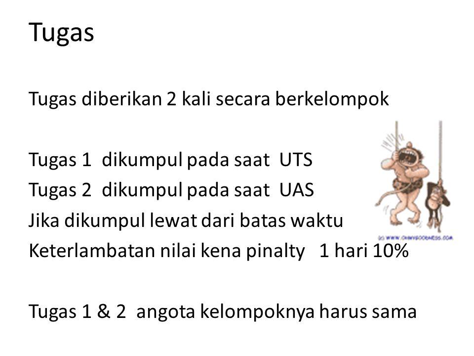 Tugas Tugas diberikan 2 kali secara berkelompok Tugas 1 dikumpul pada saat UTS Tugas 2 dikumpul pada saat UAS Jika dikumpul lewat dari batas waktu Keterlambatan nilai kena pinalty 1 hari 10% Tugas 1 & 2 angota kelompoknya harus sama