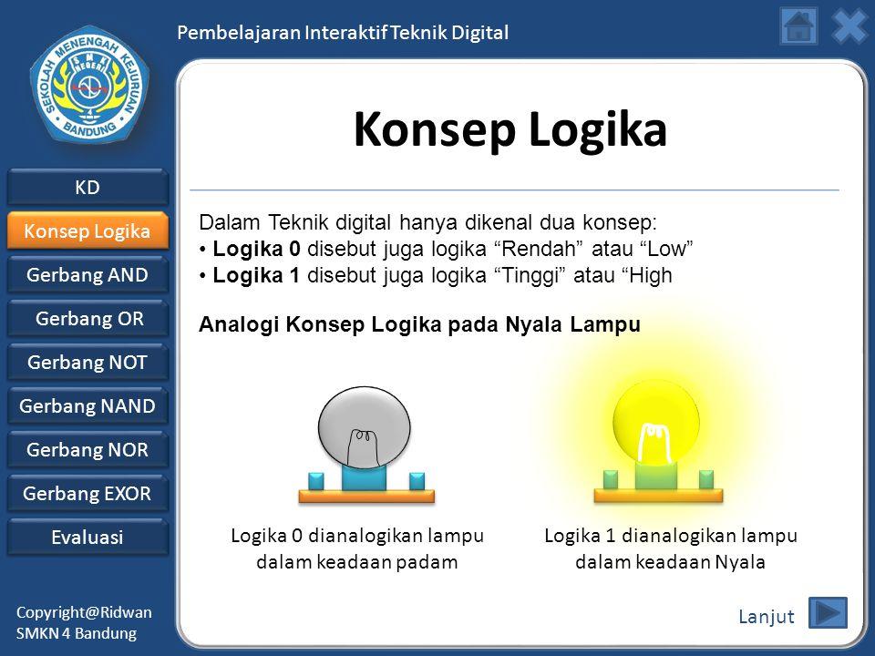 Pembelajaran Interaktif Teknik Digital KD Konsep Logika Konsep Logika Gerbang AND Gerbang AND Gerbang OR Gerbang NOT Evaluasi Copyright@Ridwan SMKN 4 Bandung Gerbang NAND Gerbang NAND Gerbang NOR Gerbang NOR Gerbang EXOR Gerbang EXOR Konsep Logika Dalam Teknik digital hanya dikenal dua konsep: Logika 0 disebut juga logika Rendah atau Low Logika 1 disebut juga logika Tinggi atau High Logika 0 dianalogikan lampu dalam keadaan padam Logika 1 dianalogikan lampu dalam keadaan Nyala Lanjut Konsep Logika Konsep Logika Analogi Konsep Logika pada Nyala Lampu